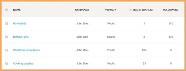 TI Wishlist plugin: the customer wishlists in admin panel