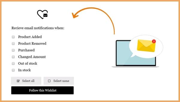 "TI Wishlist plugin ""email notification"" setting"