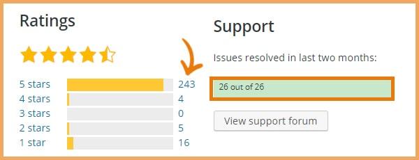 TI Wishlist plugin rating and support in WordPress respiratory