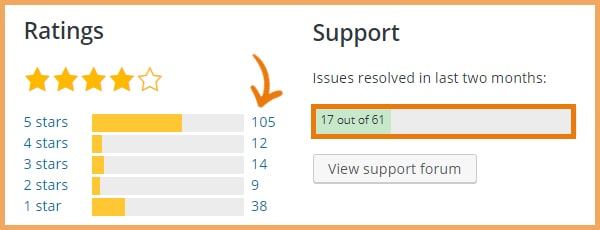 YITH Wishlist plugin rating and support in WordPress respiratory