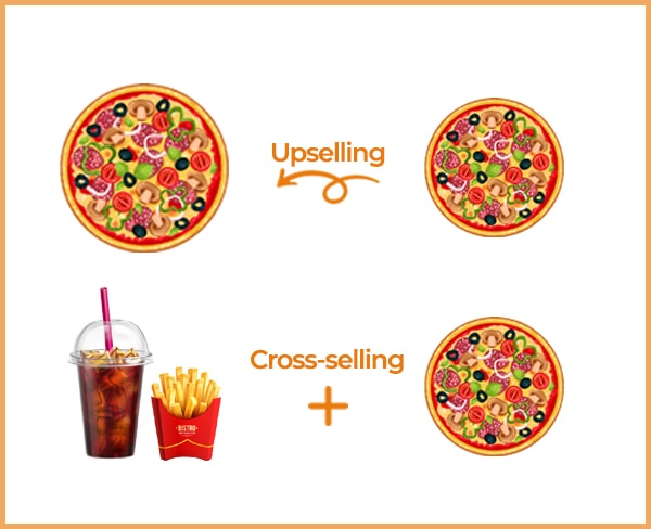 The difference between cross-sell and upsell
