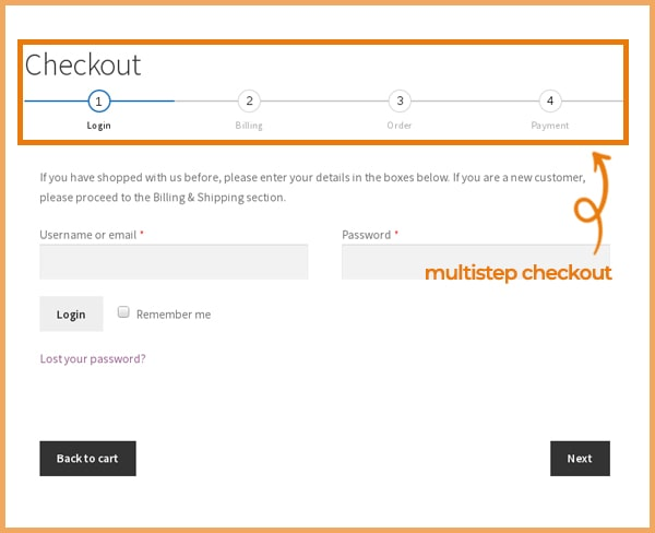 multistep checkout process with the purpose of  WooCommerce recover abandoned cart