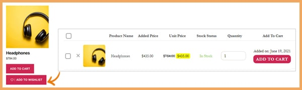 add to wishlist button to save the product in wishlist plugin for WooCommerce
