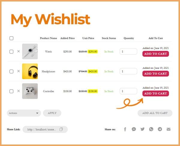 a screenshot of a wishlist page :wishlist plugin for WooCommerce